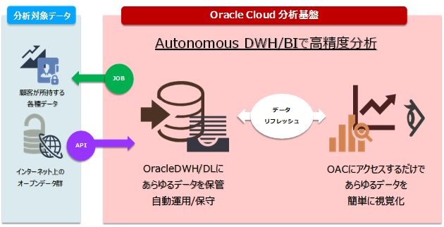 oraclecloud04_19.jpg