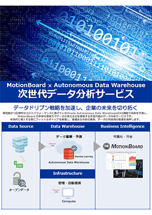 MotionBoard × Autonomous Data Warehouseデータ分析サービス資料