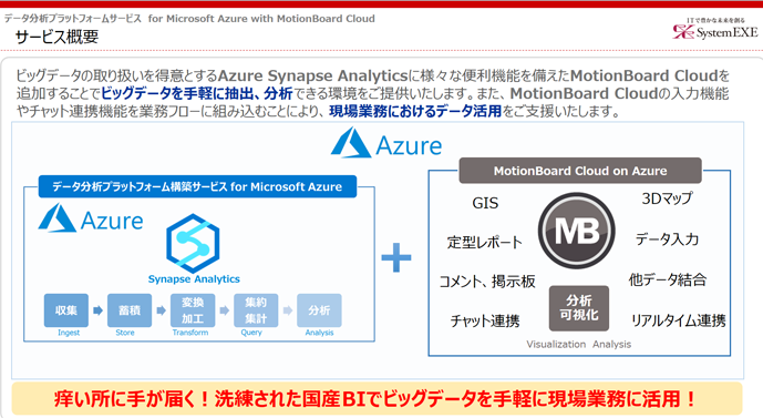 Azure分析データプラットフォーム構築サービス for Microsoft Azure with MorionBoard Cloud